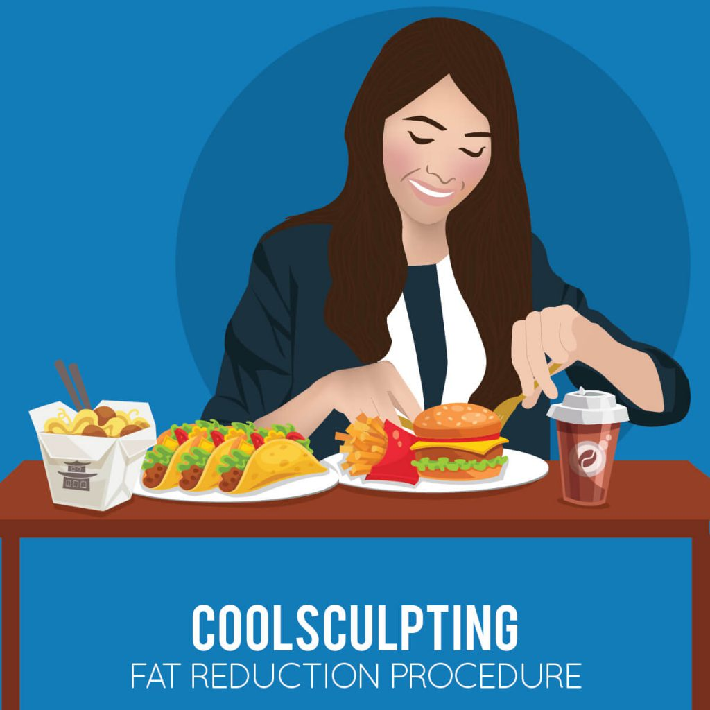 CoolSculpting®: Fat Reduction through Freezing